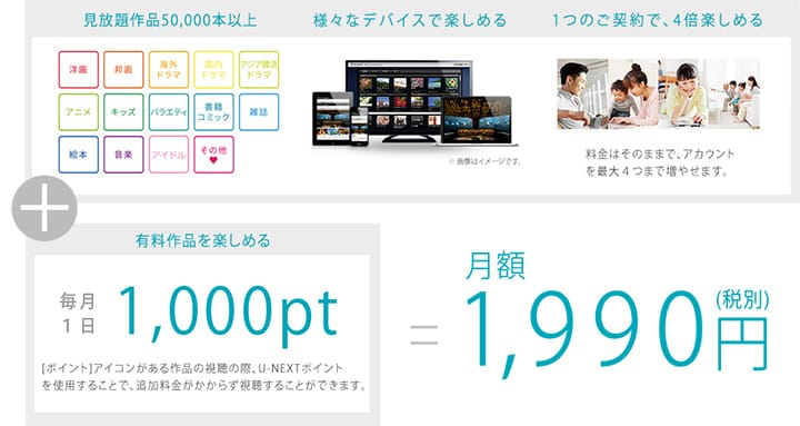 U-NEXT for BIGLOBEの月額料金